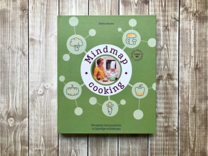 17. Mindmap-cooking-1